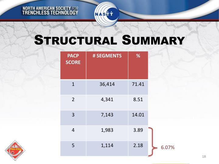 Structural Summary