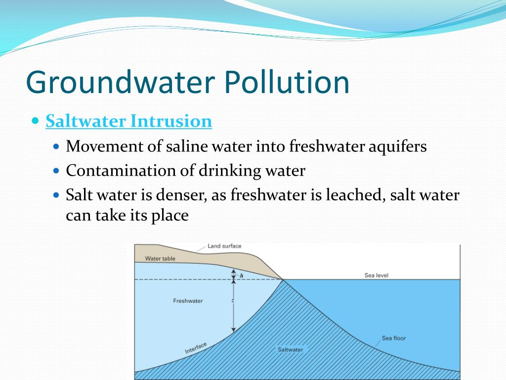 PPT - WATER…. PowerPoint Presentation, free download - ID ...