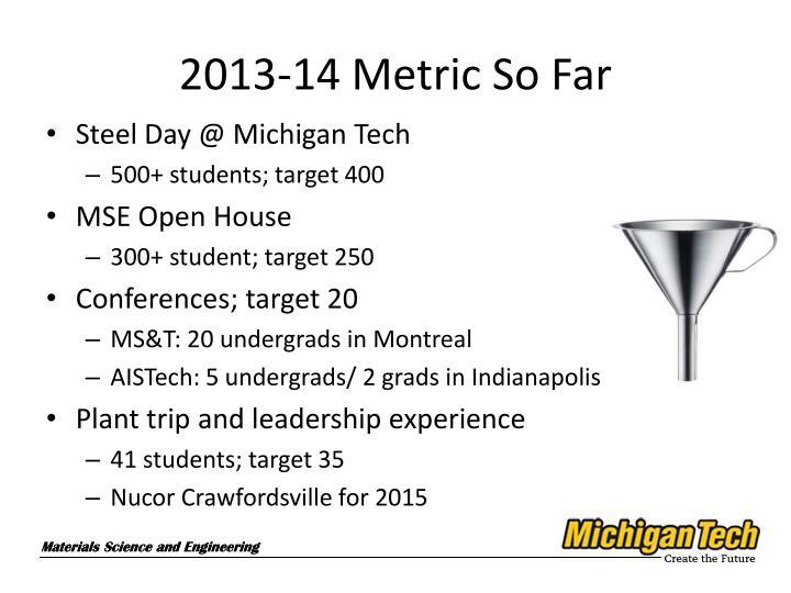 2013-14 Metric So Far