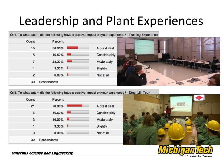 Leadership and Plant Experiences