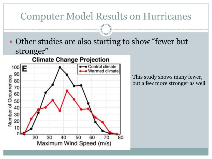 Computer Model Results on Hurricanes