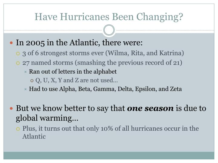 Have Hurricanes Been Changing?