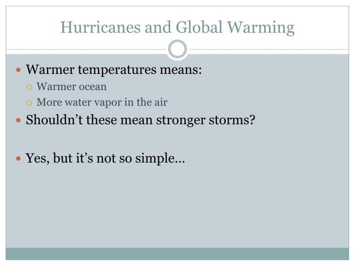 Hurricanes and Global Warming