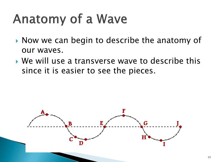 Ppt Waves Powerpoint Presentation Id1961289