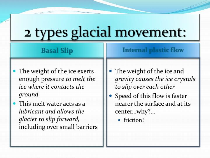 2 types glacial movement: