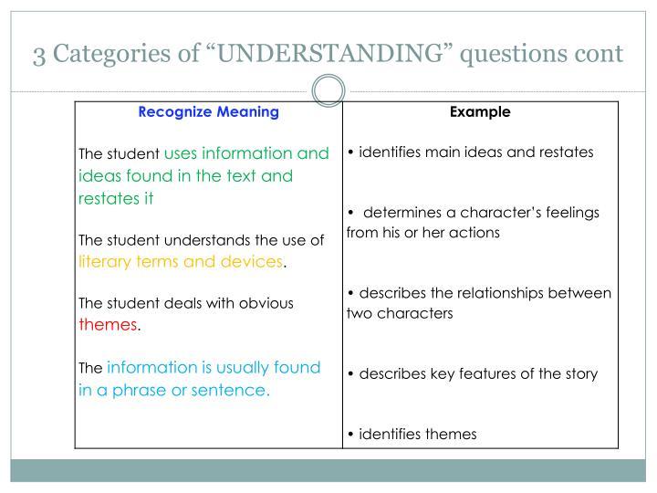 """3 Categories of """"UNDERSTANDING"""" questions cont"""