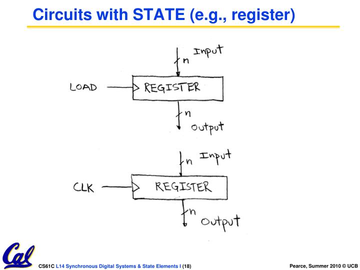 Circuits with STATE (e.g., register)