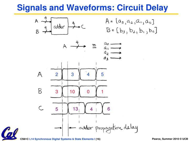 Signals and Waveforms: Circuit Delay