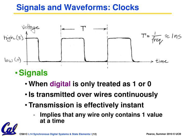 Signals and Waveforms: Clocks