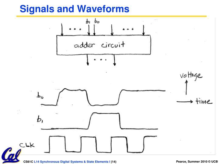 Signals and Waveforms