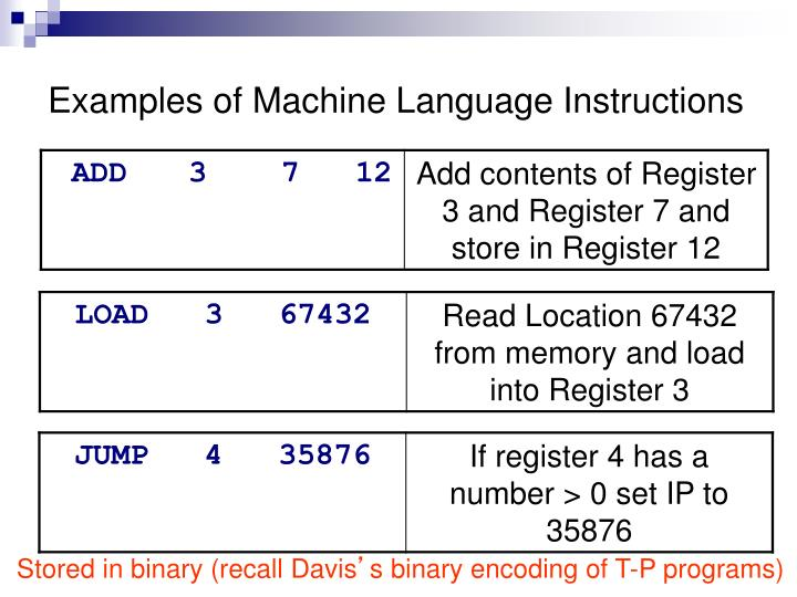Examples of Machine Language Instructions