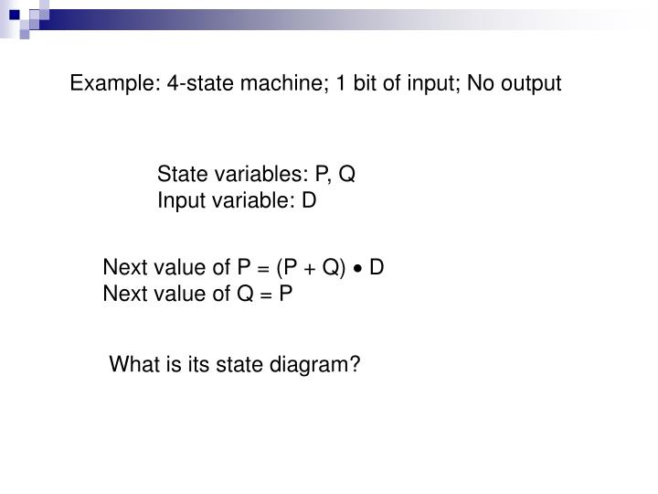 Example: 4-state machine; 1 bit of input; No output