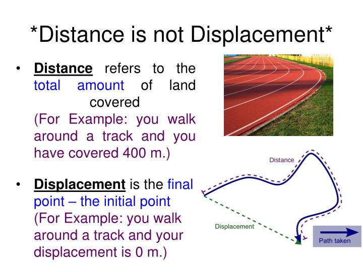 *Distance is not Displacement*