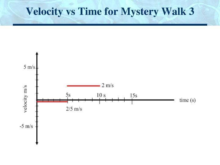 Velocity vs Time for Mystery Walk 3