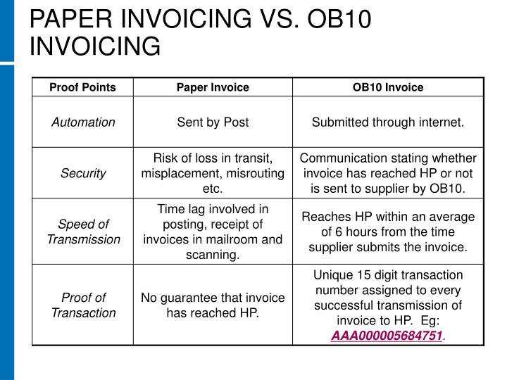 PAPER INVOICING VS. OB10 INVOICING