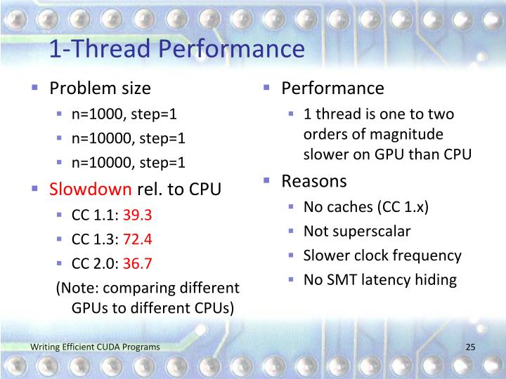 1-Thread Performance