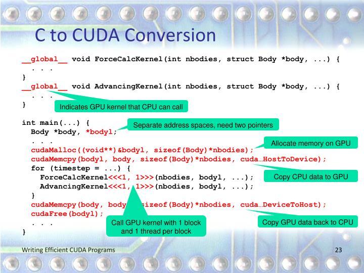 C to CUDA Conversion