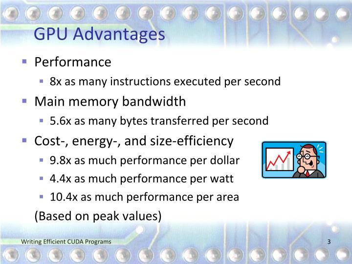 Gpu advantages