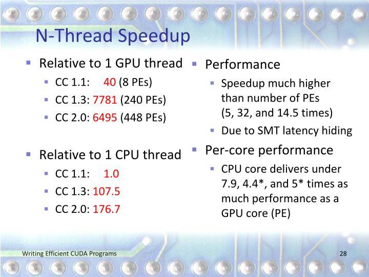 N-Thread Speedup