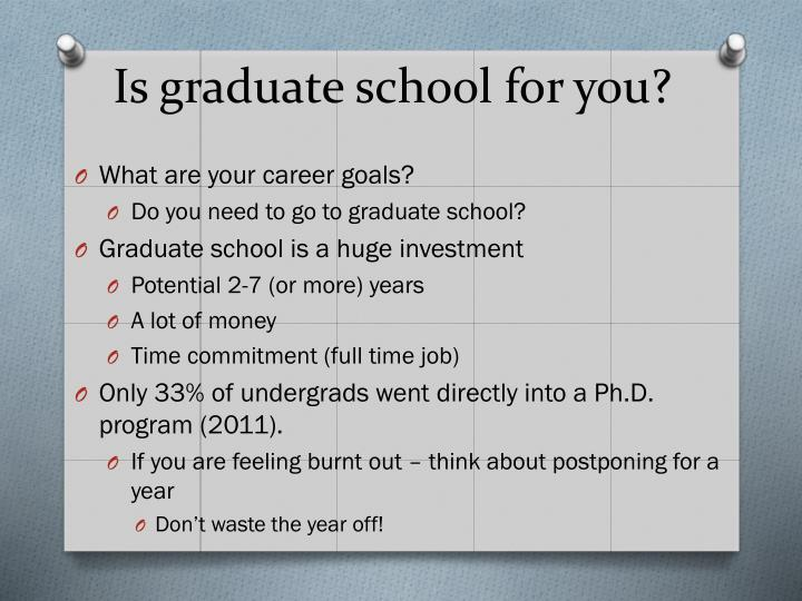 Is graduate school for you