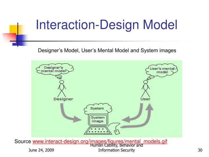 Interaction-Design Model