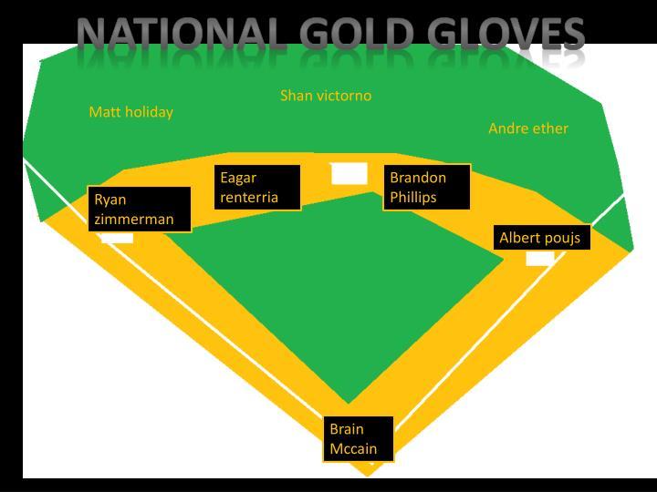 National gold gloves