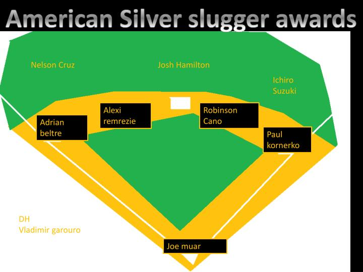 American Silver slugger awards