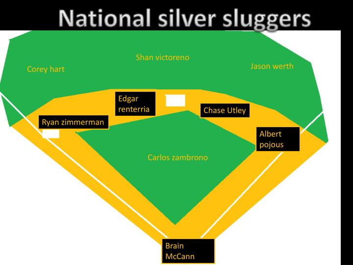 National silver sluggers