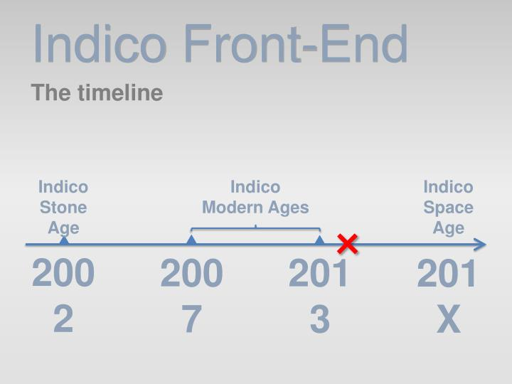 Indico front end