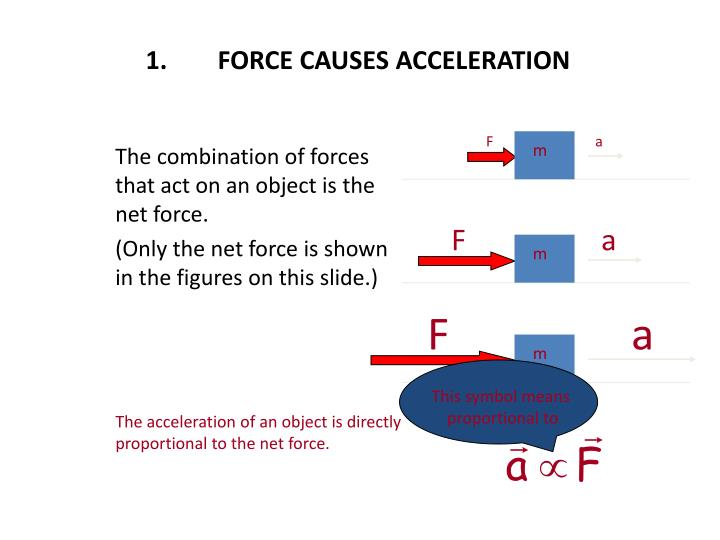 The combination of forces that act on an object is the net force.