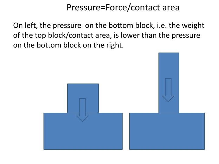 Pressure=Force/contact area