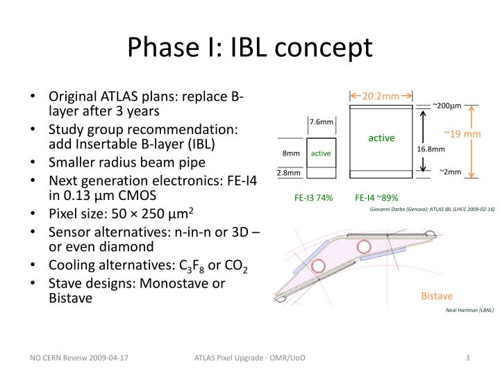 Phase I: IBL concept