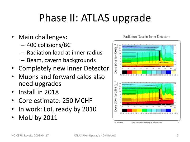 Phase II: ATLAS upgrade