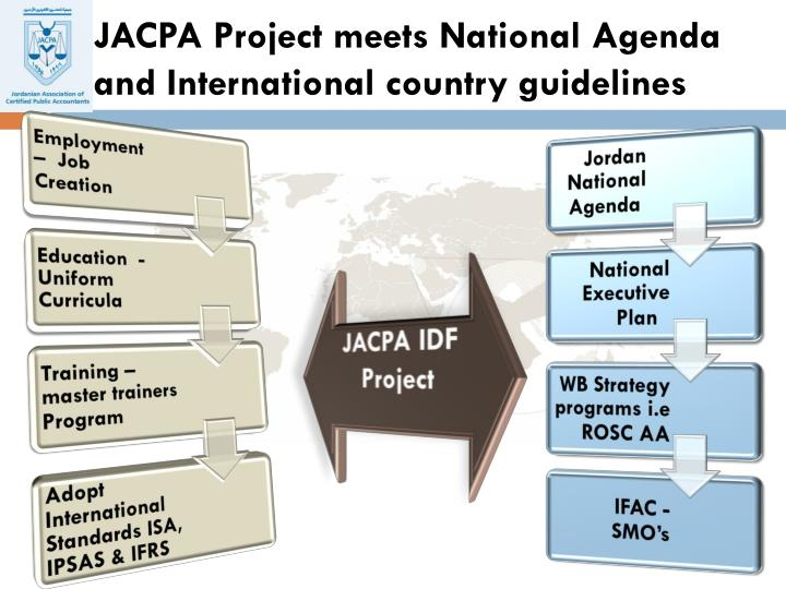 JACPA Project meets National Agenda and International country guidelines
