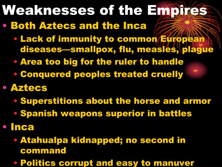 Weaknesses of the Empires