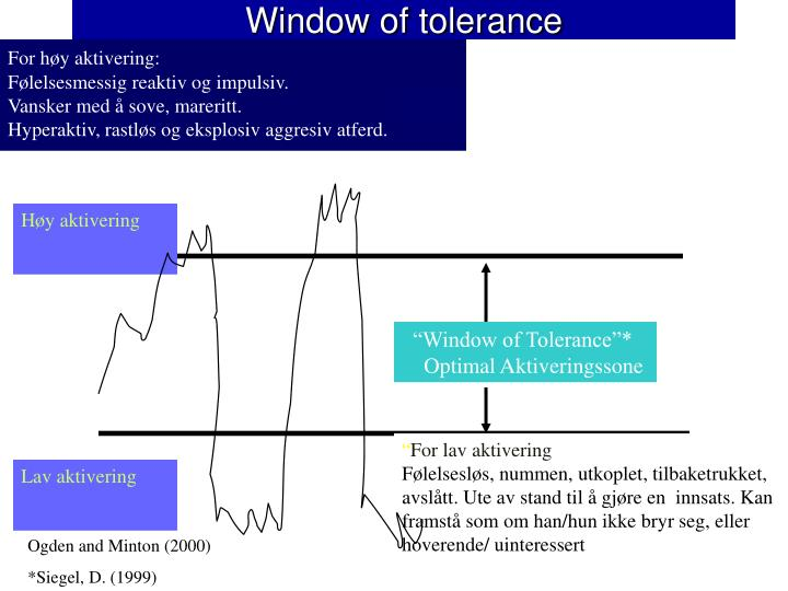 Window of tolerance