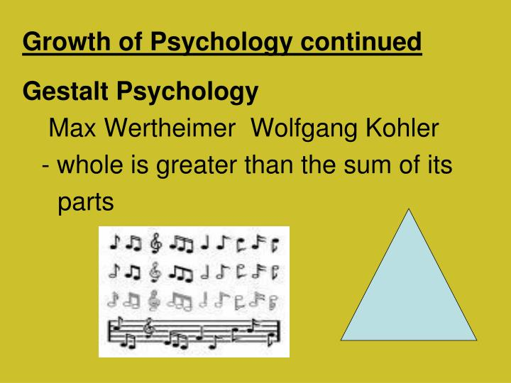 Growth of Psychology continued