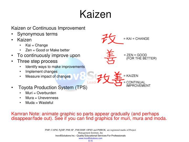 kaizen diagram pmi wiring diagram rh w44 jusos loerrach de