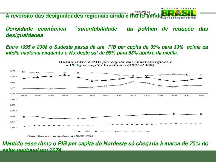 A reversão das desigualdades regionais ainda é muito tímida.