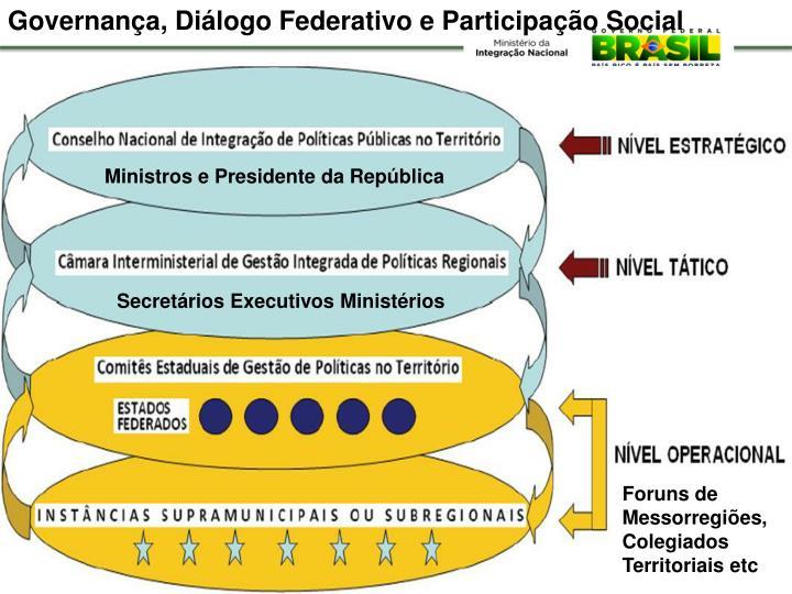 Governança, Diálogo Federativo e Participação Social