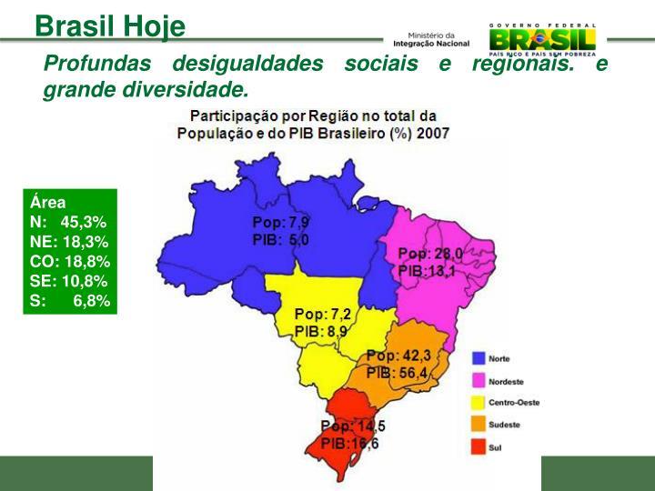Brasil Hoje