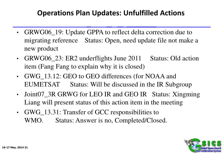 Operations Plan Updates: Unfulfilled Actions
