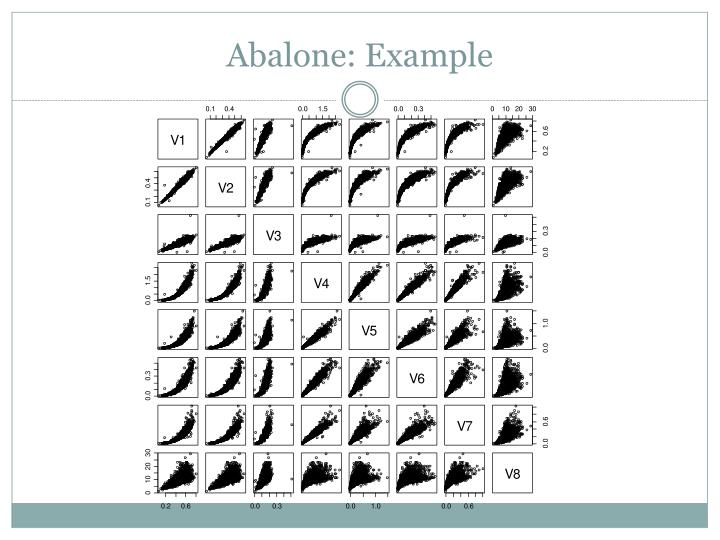 Abalone: Example