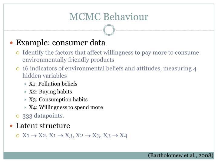MCMC Behaviour