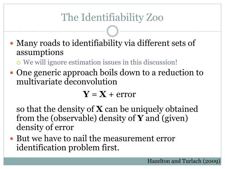The Identifiability Zoo