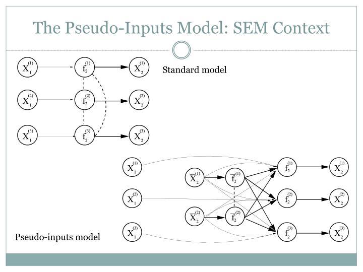 The Pseudo-Inputs Model: SEM Context