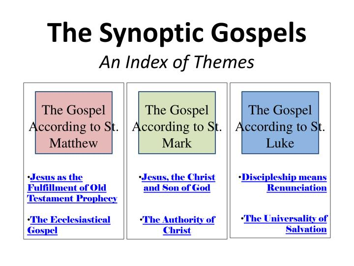 the synoptic gospels an index of themes n.