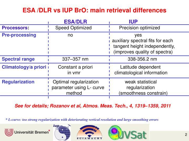 ESA /DLR