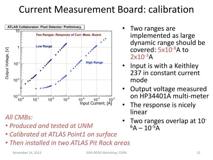 Current Monitoring System : Ppt atlas pixel detector radiation damage monitoring