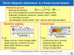 electro magnetic interference in a p ower c ycled s ystem